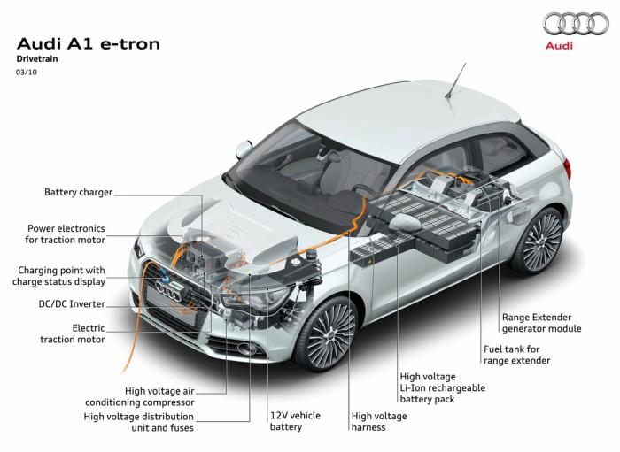 Audi Q7 e-tron - гибридный кроссовер