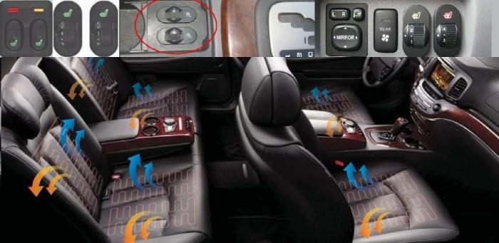 система подогрева сидений автомобиля